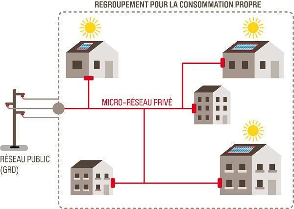 schema-microgrid